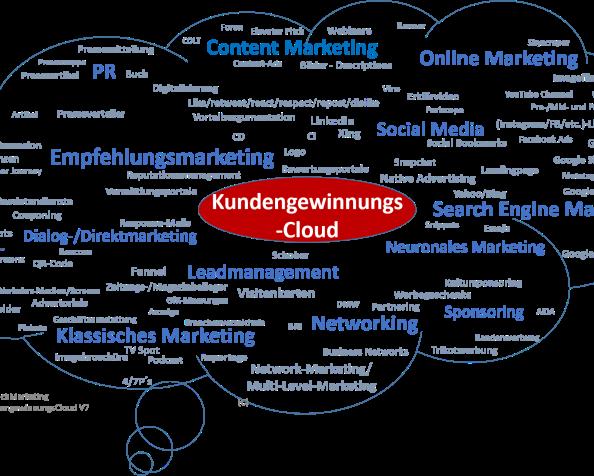 Neue Kundengewinnungs-Cloud istda!